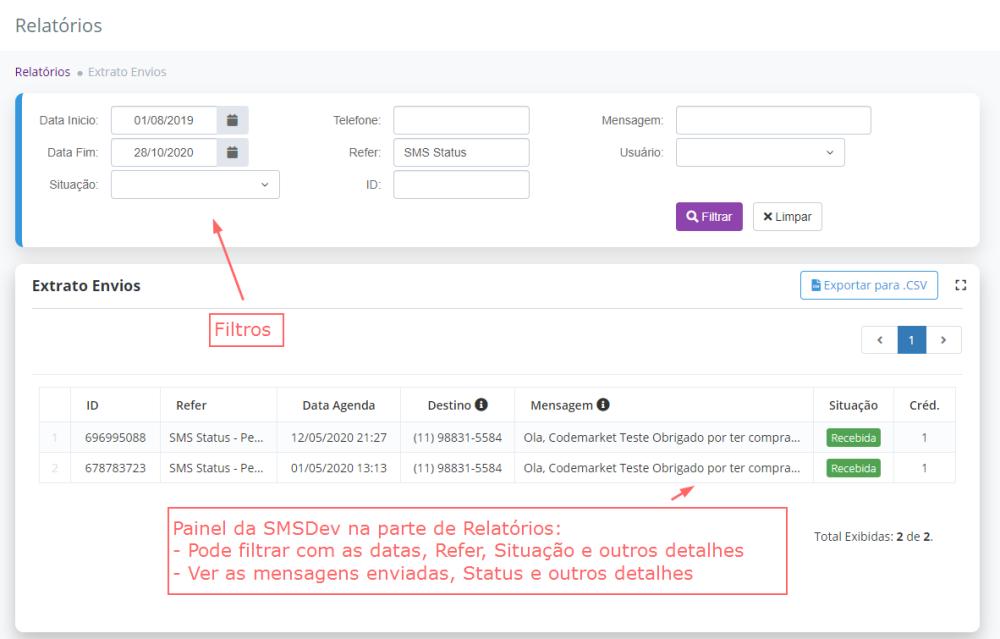 Envio de SMS por Status do Pedido Opencart - Foto 1