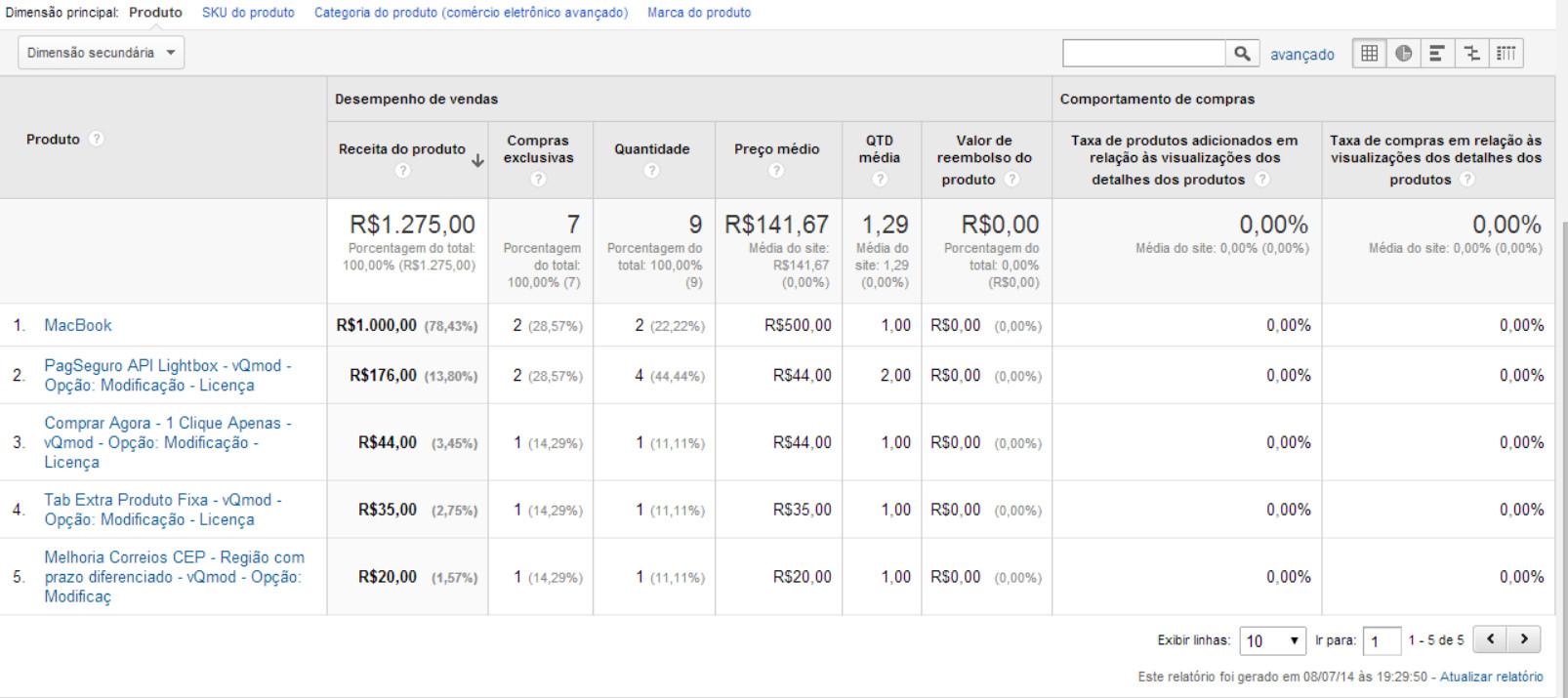 Google Universal Analytics Ecommerce para Opencart - Foto 2