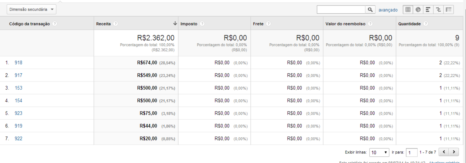 Google Universal Analytics Ecommerce para Opencart - Foto 4