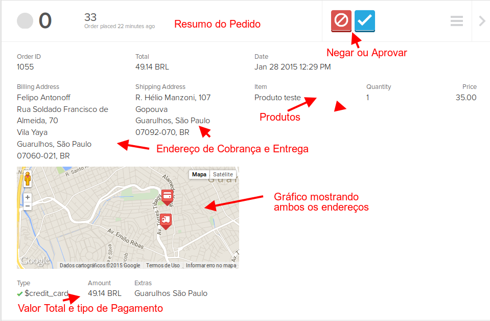Antifraude Sift Science Completo para Opencart - Foto 1