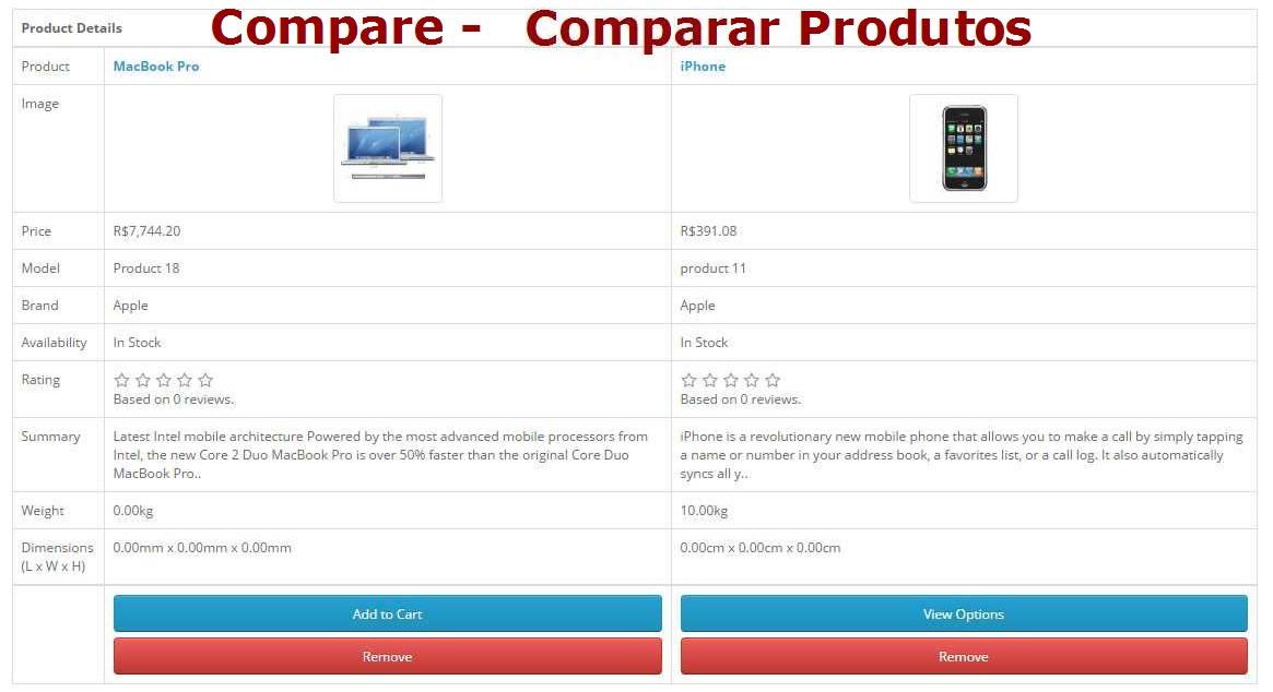 Modificar Botões de Produtos com Opções - Foto 1