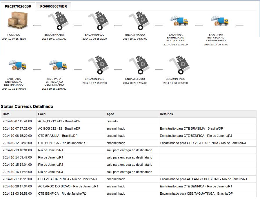 Rastreamento Automático e Etiquetas Correios para Opencart - Foto 3
